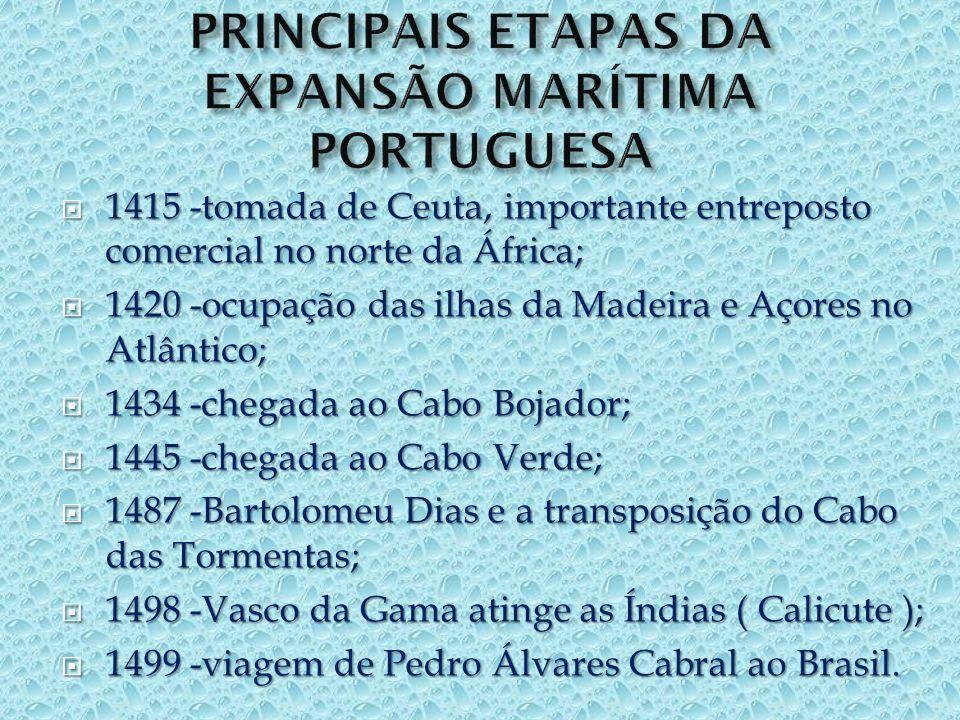 PRINCIPAIS ETAPAS DA EXPANSÃO MARÍTIMA PORTUGUESA