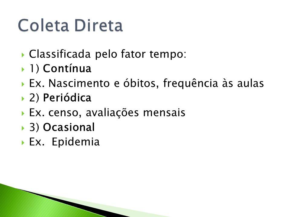 Coleta Direta Classificada pelo fator tempo: 1) Contínua
