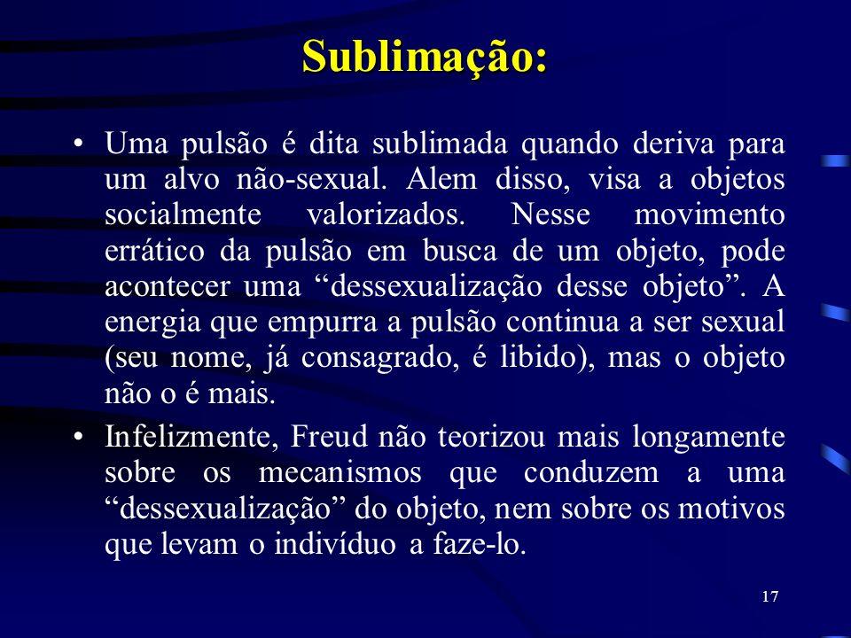 Sublimação: