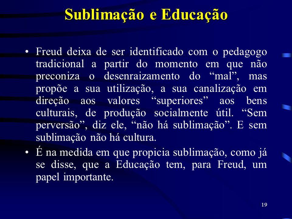Sublimação e Educação