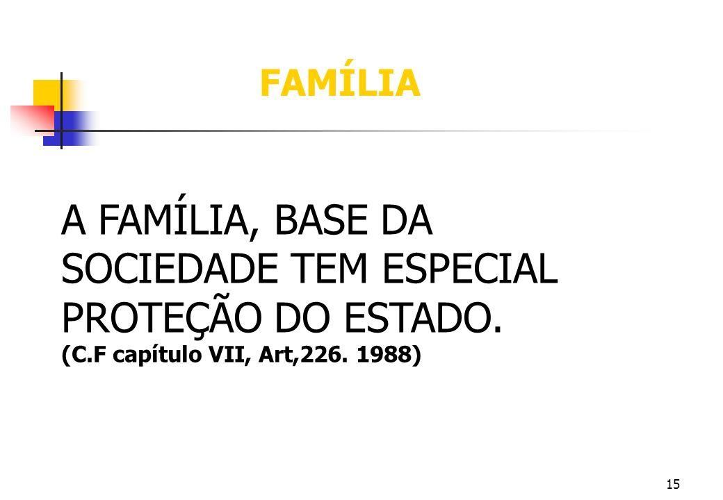 A FAMÍLIA, BASE DA SOCIEDADE TEM ESPECIAL PROTEÇÃO DO ESTADO.