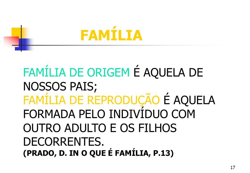 FAMÍLIA FAMÍLIA DE ORIGEM É AQUELA DE NOSSOS PAIS;