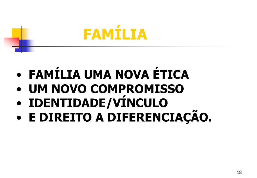 FAMÍLIA FAMÍLIA UMA NOVA ÉTICA UM NOVO COMPROMISSO IDENTIDADE/VÍNCULO