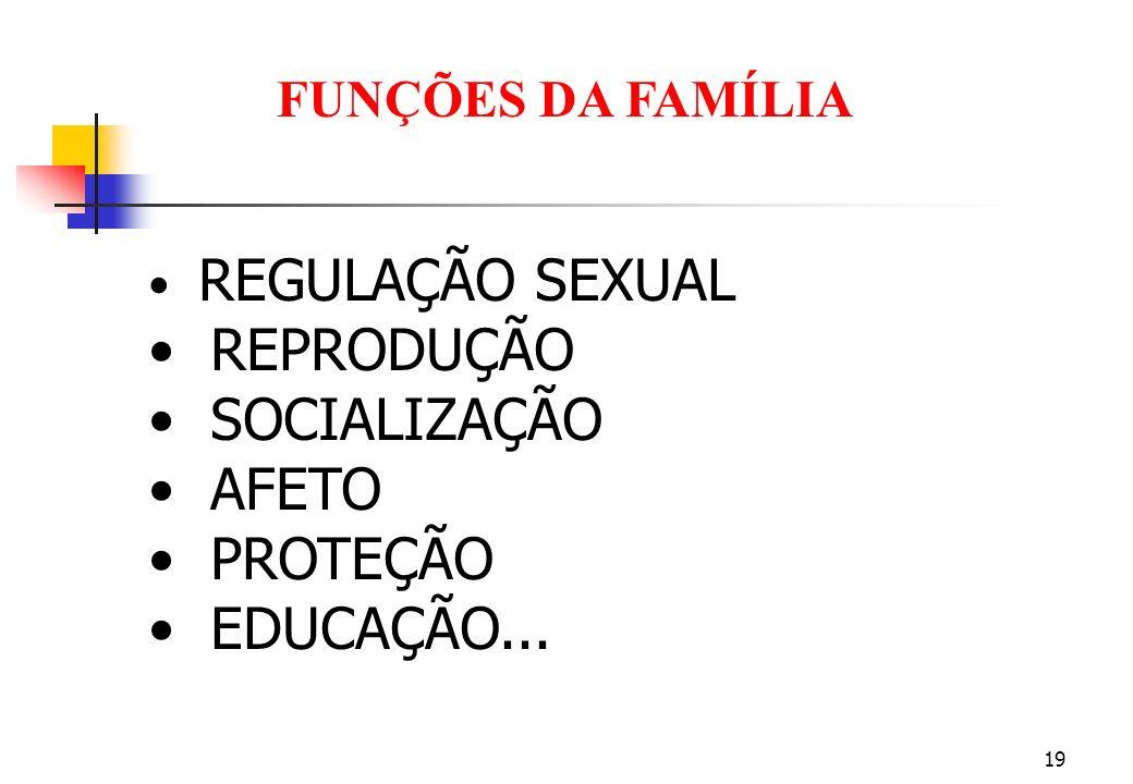 REPRODUÇÃO SOCIALIZAÇÃO AFETO PROTEÇÃO EDUCAÇÃO... FUNÇÕES DA FAMÍLIA
