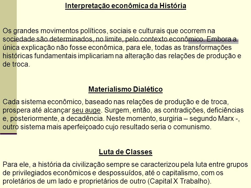Interpretação econômica da História Materialismo Dialético