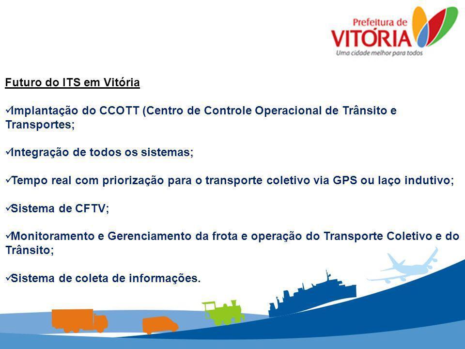 Futuro do ITS em Vitória