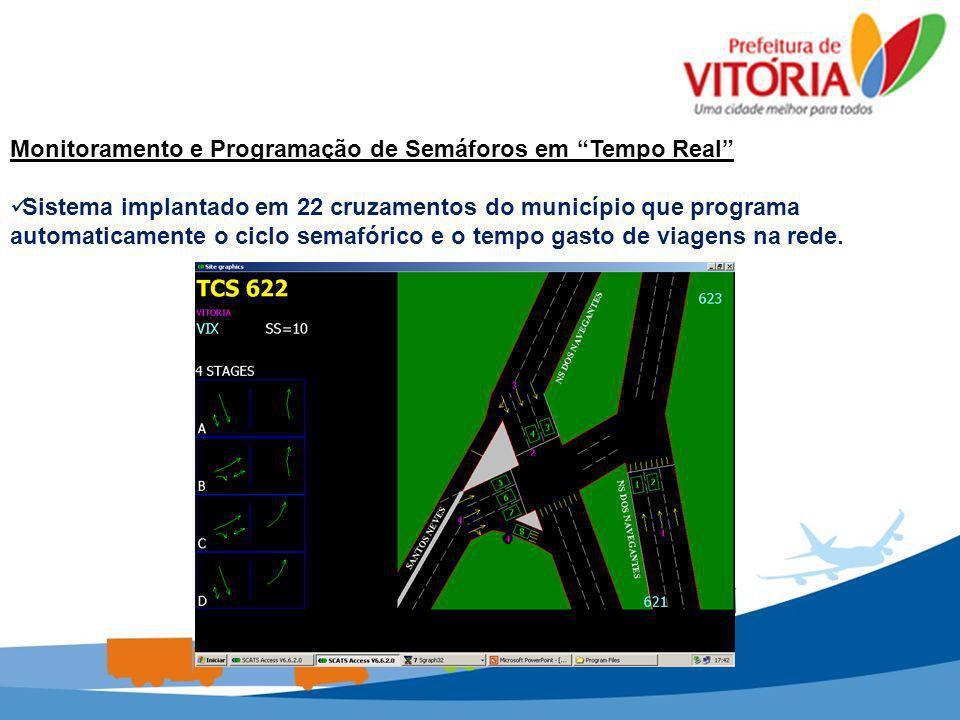 Monitoramento e Programação de Semáforos em Tempo Real