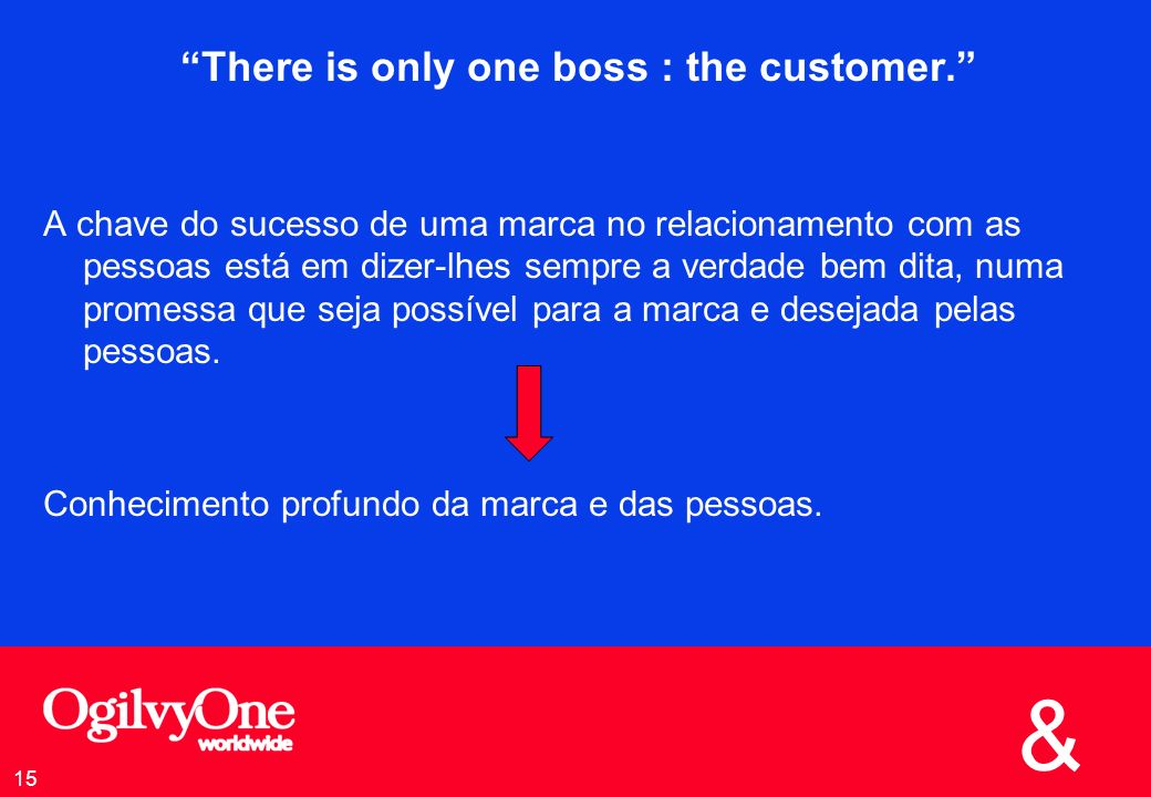 There is only one boss : the customer.