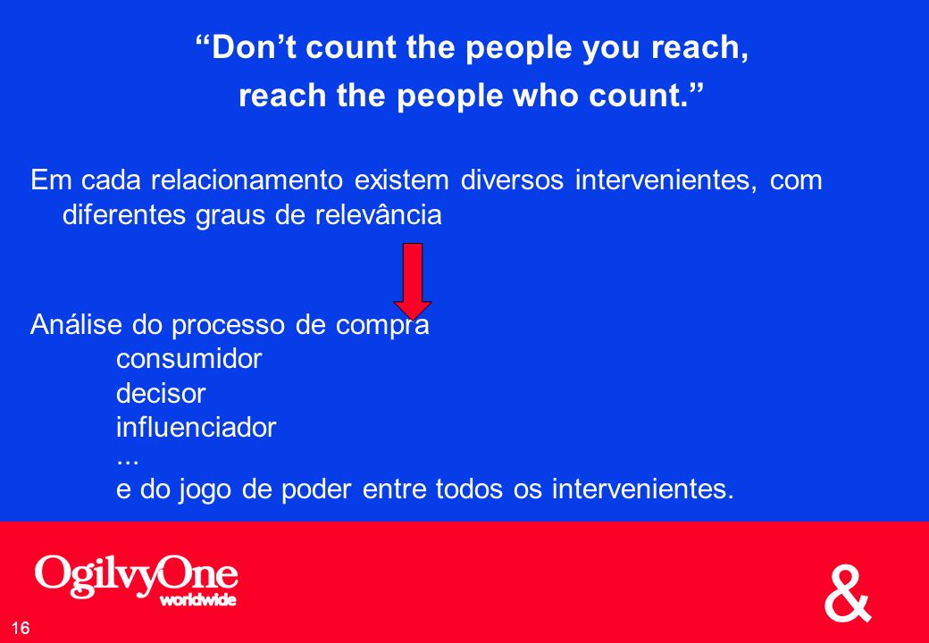 Don't count the people you reach, reach the people who count.