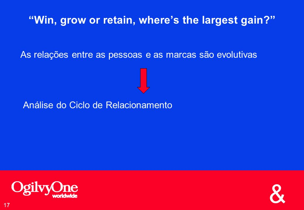 Win, grow or retain, where's the largest gain
