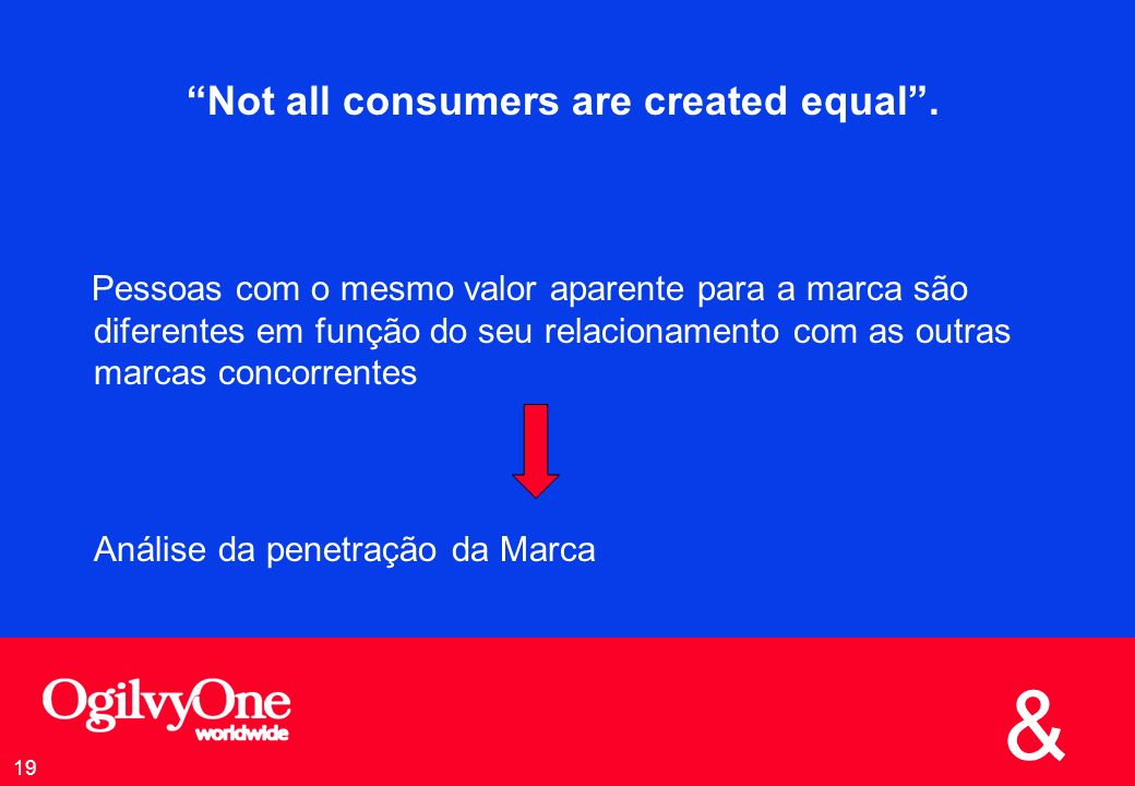 Not all consumers are created equal .