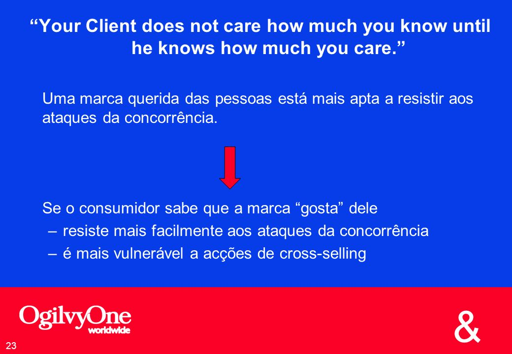 Your Client does not care how much you know until he knows how much you care.
