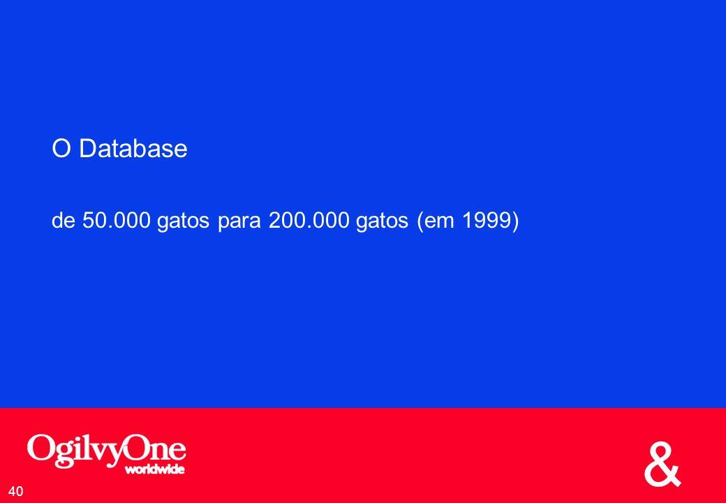 O Database de 50.000 gatos para 200.000 gatos (em 1999)