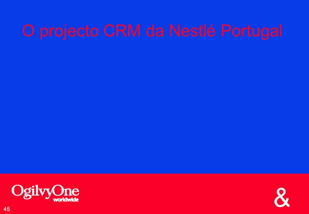 O projecto CRM da Nestlé Portugal