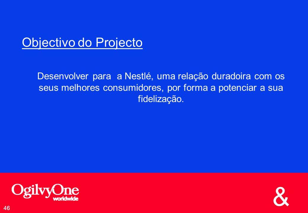 Objectivo do Projecto Desenvolver para a Nestlé, uma relação duradoira com os seus melhores consumidores, por forma a potenciar a sua fidelização.