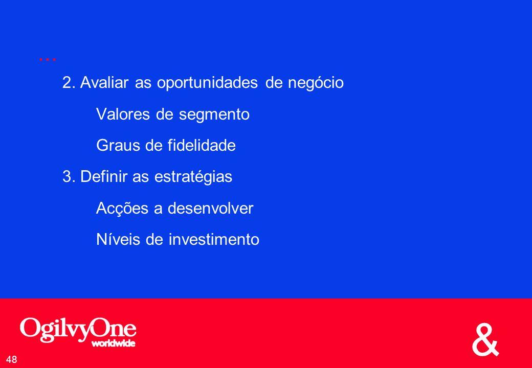 ... 2. Avaliar as oportunidades de negócio Valores de segmento