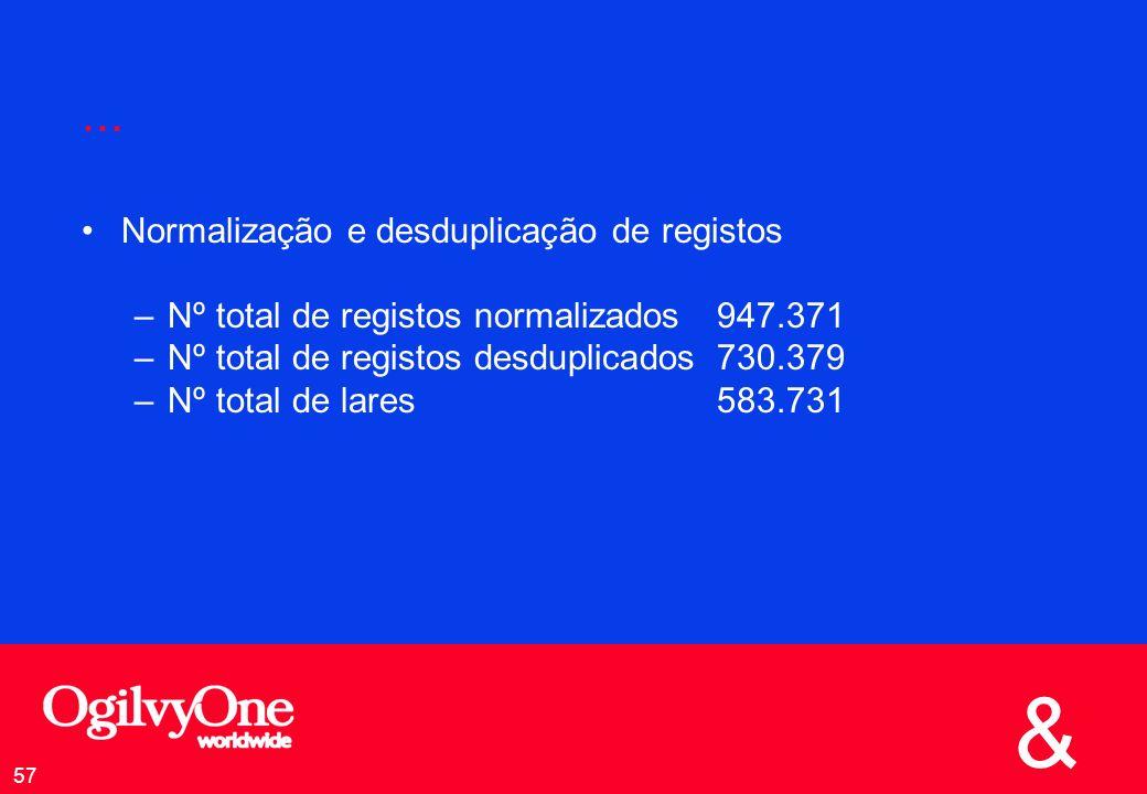 ... Normalização e desduplicação de registos