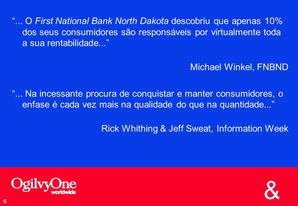 ... O First National Bank North Dakota descobriu que apenas 10% dos seus consumidores são responsáveis por virtualmente toda a sua rentabilidade...