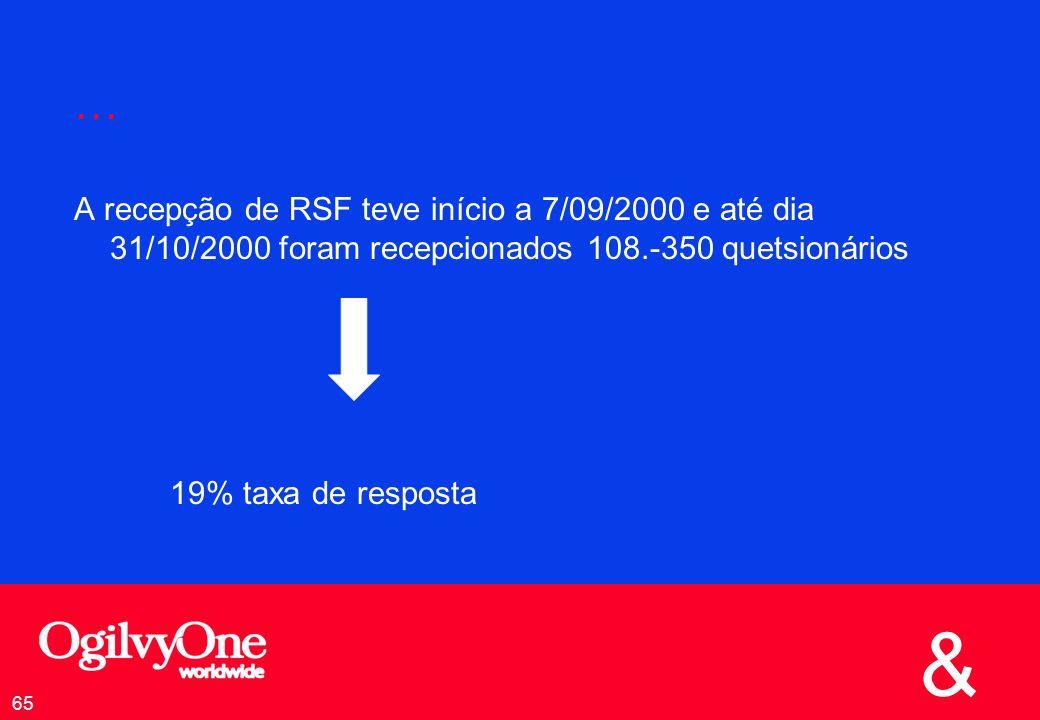 … A recepção de RSF teve início a 7/09/2000 e até dia 31/10/2000 foram recepcionados 108.-350 quetsionários.