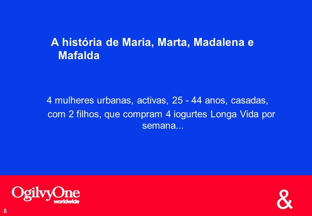 A história de Maria, Marta, Madalena e Mafalda