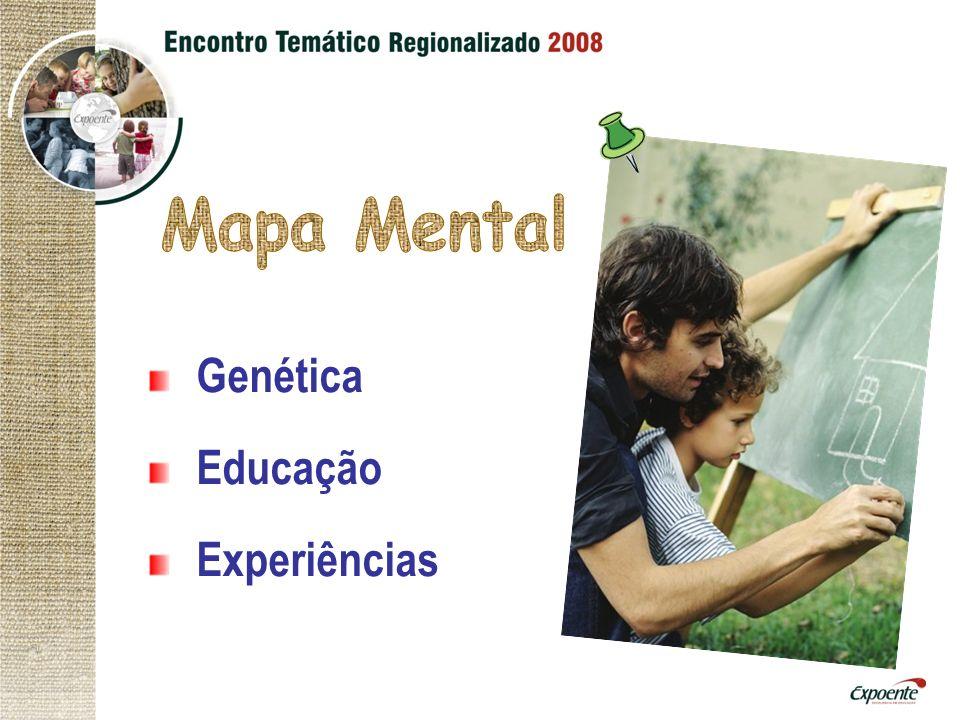 Mapa Mental Genética Educação Experiências