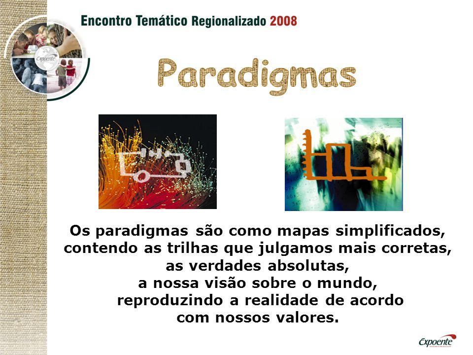 Paradigmas Os paradigmas são como mapas simplificados,