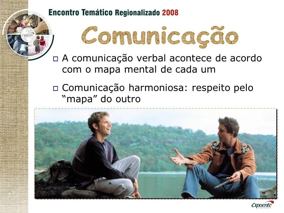 Comunicação A comunicação verbal acontece de acordo com o mapa mental de cada um.