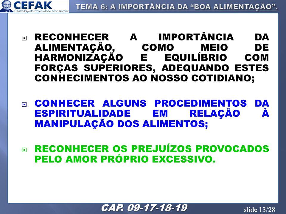 TEMA 6: A IMPORTÂNCIA DA BOA ALIMENTAÇÃO .