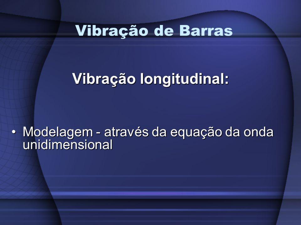 Vibração longitudinal: