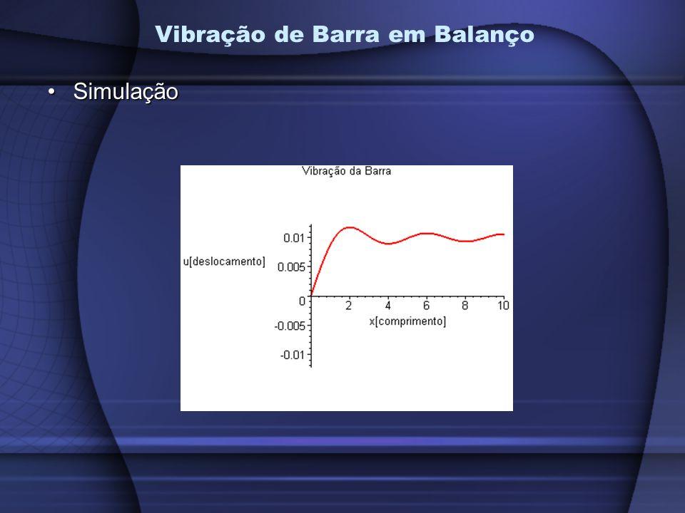 Vibração de Barra em Balanço