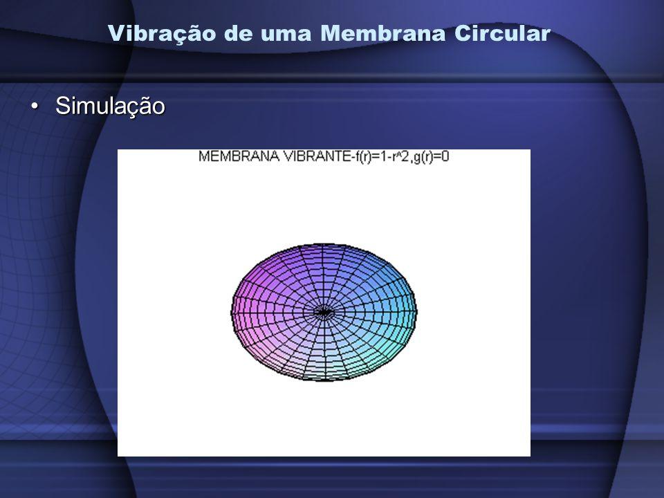 Vibração de uma Membrana Circular