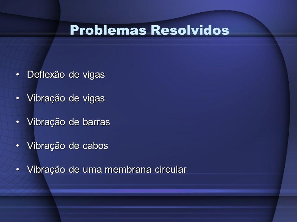 Problemas Resolvidos Deflexão de vigas Vibração de vigas