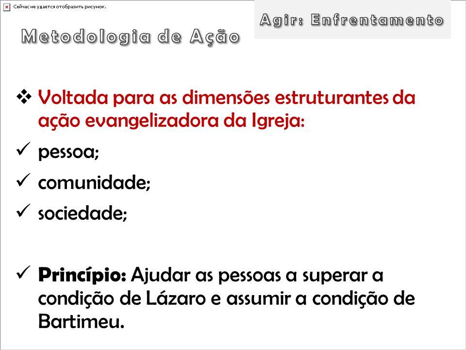 Agir: EnfrentamentoMetodologia de Ação. Voltada para as dimensões estruturantes da ação evangelizadora da Igreja: