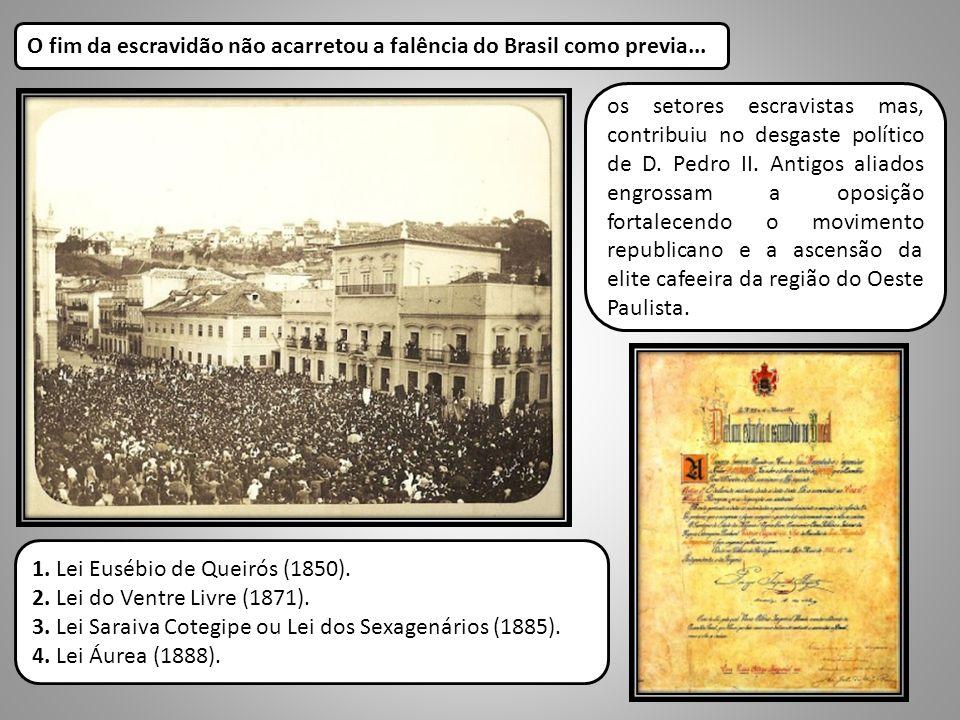 O fim da escravidão não acarretou a falência do Brasil como previa...