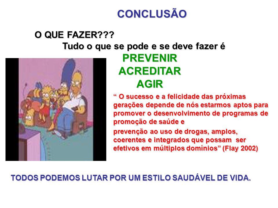 CONCLUSÃO PREVENIR ACREDITAR AGIR