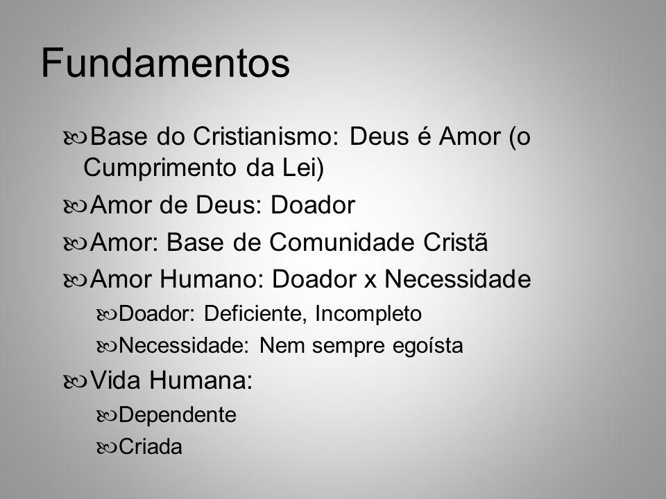 Fundamentos Base do Cristianismo: Deus é Amor (o Cumprimento da Lei)