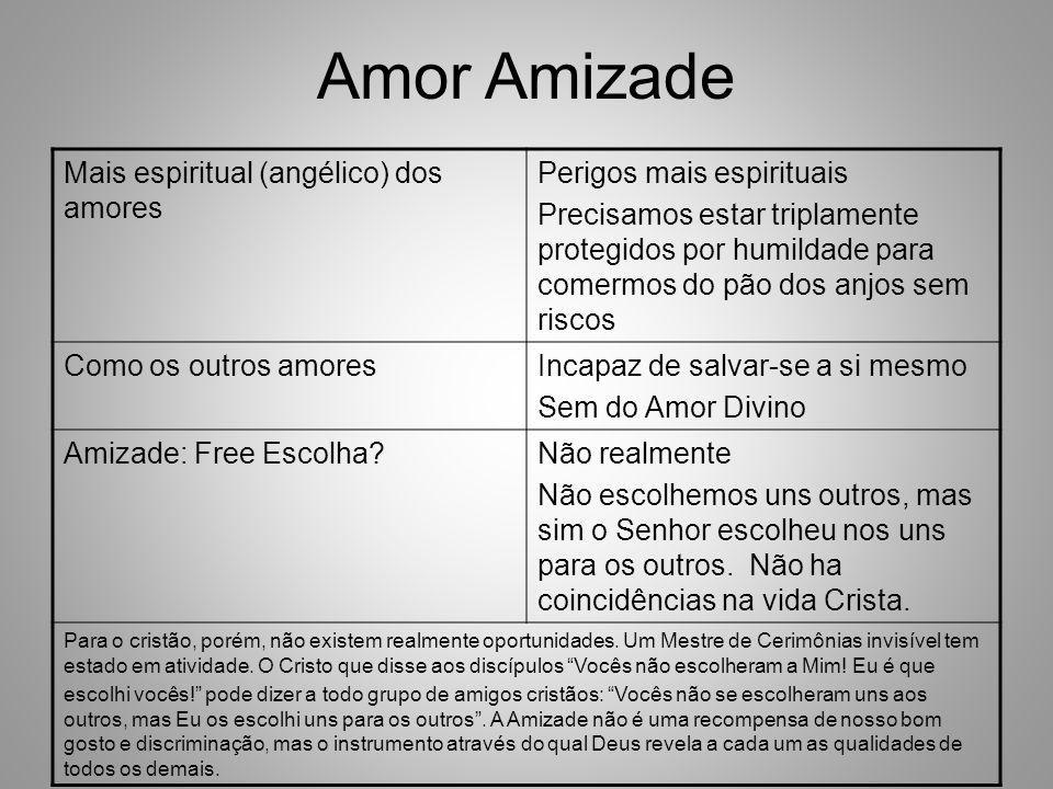 Amor Amizade Mais espiritual (angélico) dos amores