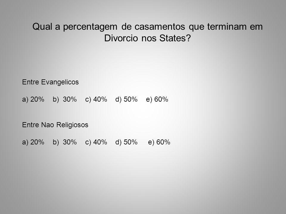 Qual a percentagem de casamentos que terminam em