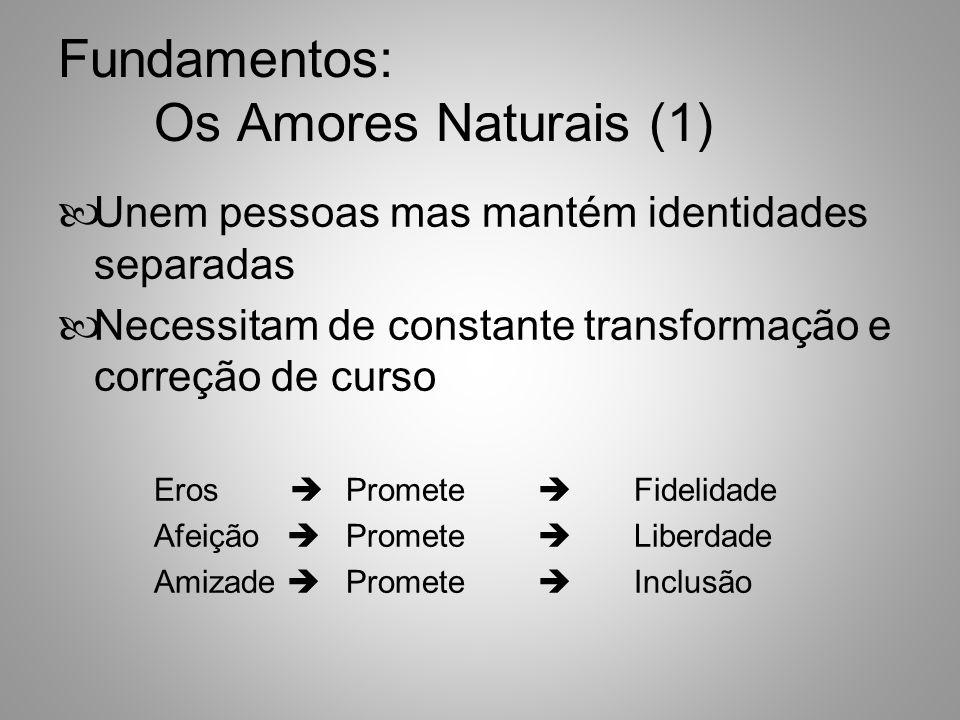 Fundamentos: Os Amores Naturais (1)