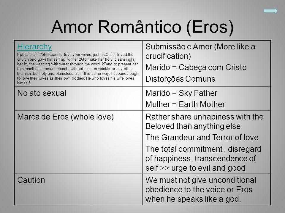Amor Romântico (Eros) Hierarchy