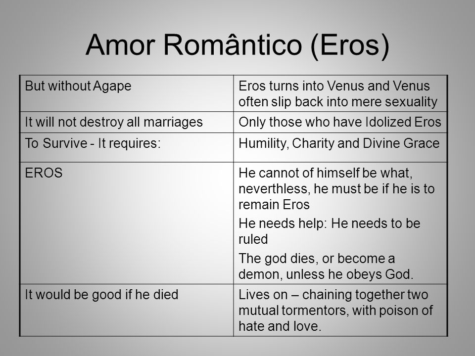 Amor Romântico (Eros) But without Agape