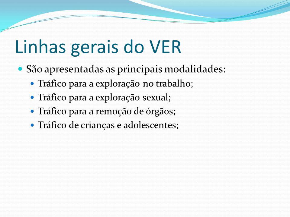 Linhas gerais do VER São apresentadas as principais modalidades: