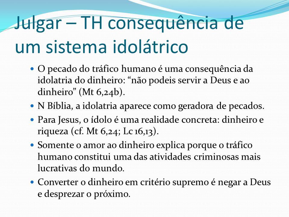 Julgar – TH consequência de um sistema idolátrico