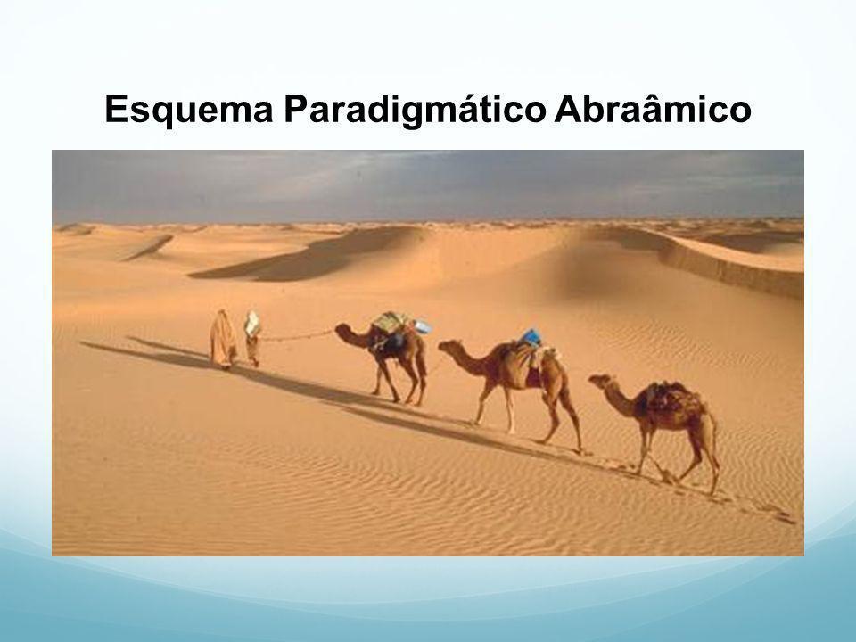 Esquema Paradigmático Abraâmico