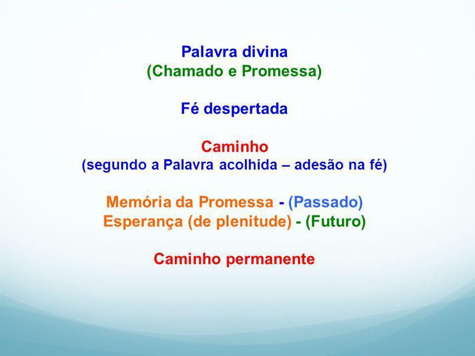 Memória da Promessa - (Passado) Esperança (de plenitude) - (Futuro)