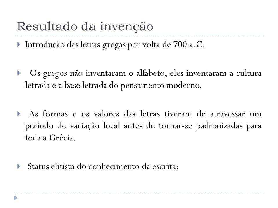 Resultado da invenção Introdução das letras gregas por volta de 700 a.C.
