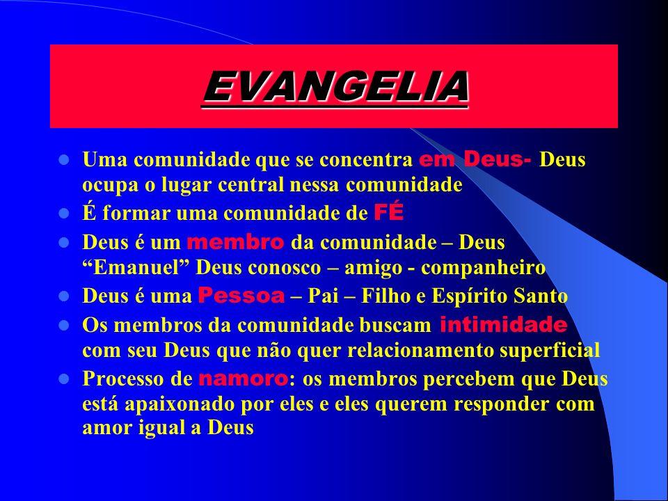 EVANGELIA Uma comunidade que se concentra em Deus- Deus ocupa o lugar central nessa comunidade. É formar uma comunidade de FÉ.
