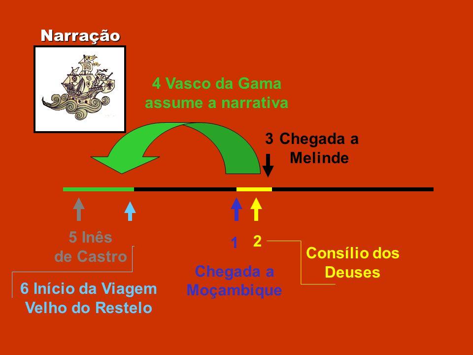 4 Vasco da Gama assume a narrativa 6 Início da Viagem Velho do Restelo
