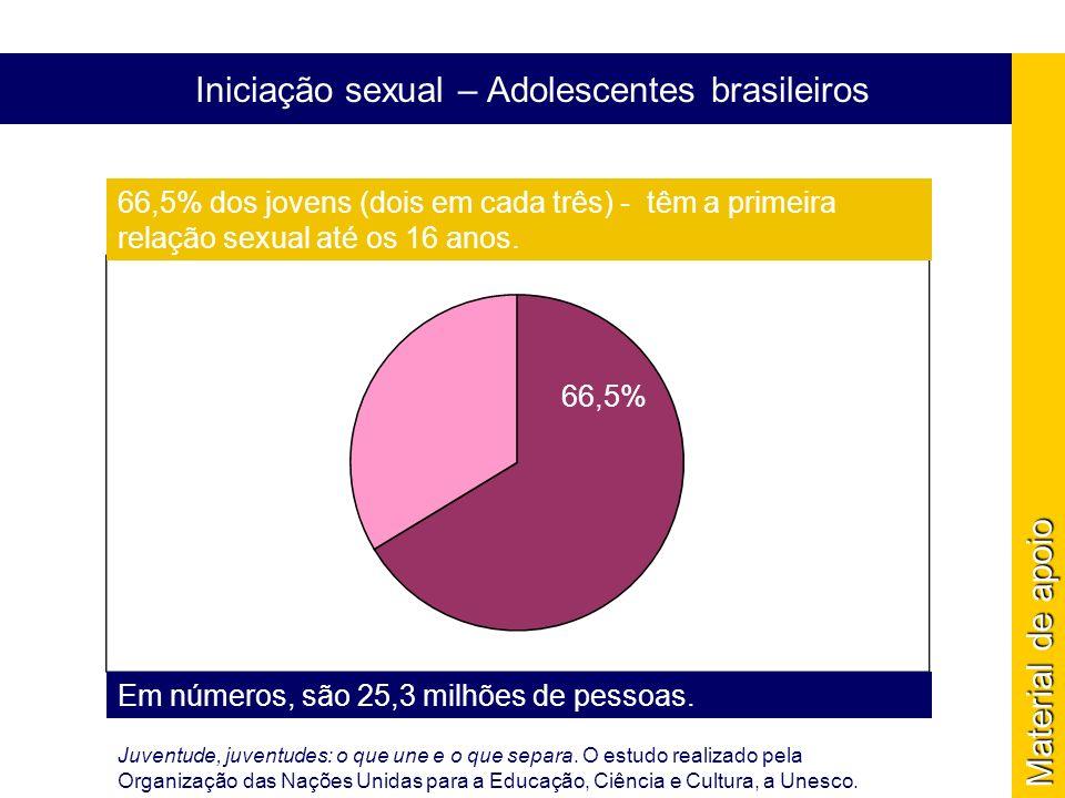 Iniciação sexual – Adolescentes brasileiros