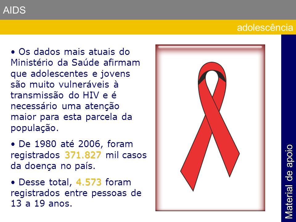 AIDS adolescência Material de apoio